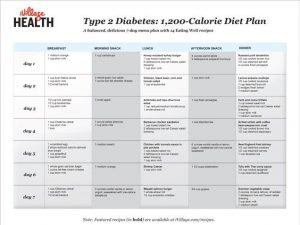 Month of Meals Diabetes Meal Planner