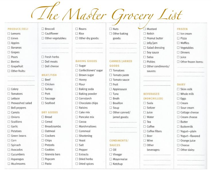 28 Free Printable Grocery List Templates | Kitty Baby Love