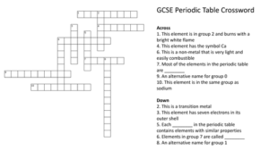 Periodic Table Crossword Puzzle Worksheet