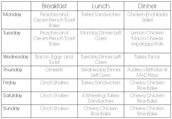 weekly meal planner with grocery list on a budget selo l ink co