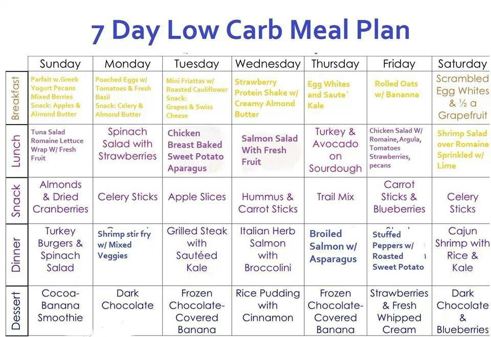 easy healthy meal planner for the week