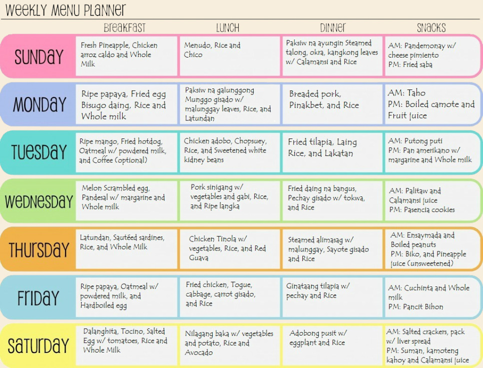 45+ Printable Weekly Meal Planner Templates | Kitty Baby Love