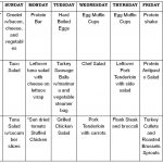 Low Carb Weekly Meal Planner