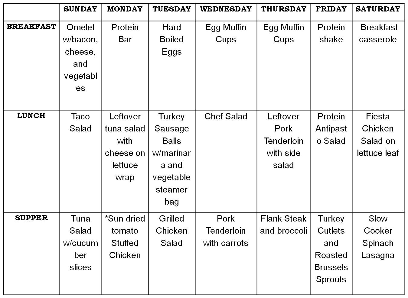 Low Carb Weekly Meal Planner Fasting Diet Plan