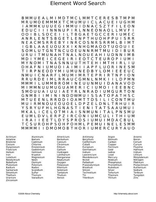 Physical Science Word Search