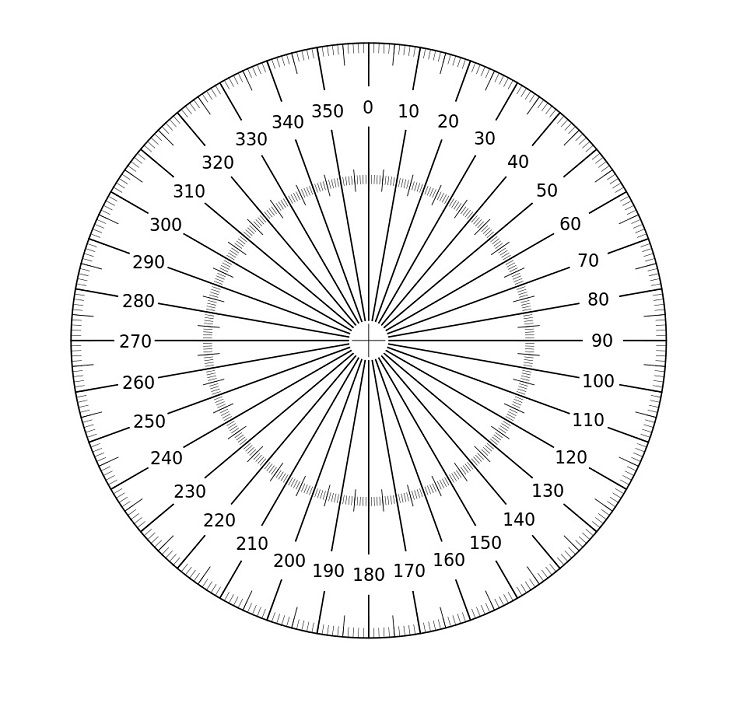 Impertinent image inside 360 degree protractor printable
