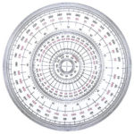 Printable Full Circle Protractor