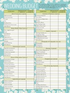 Wedding Budget Planner UK