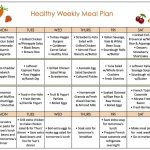 Weekly Meal Planner for Weight Loss