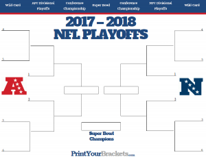Printable NFL Playoff Bracket 2017-2018