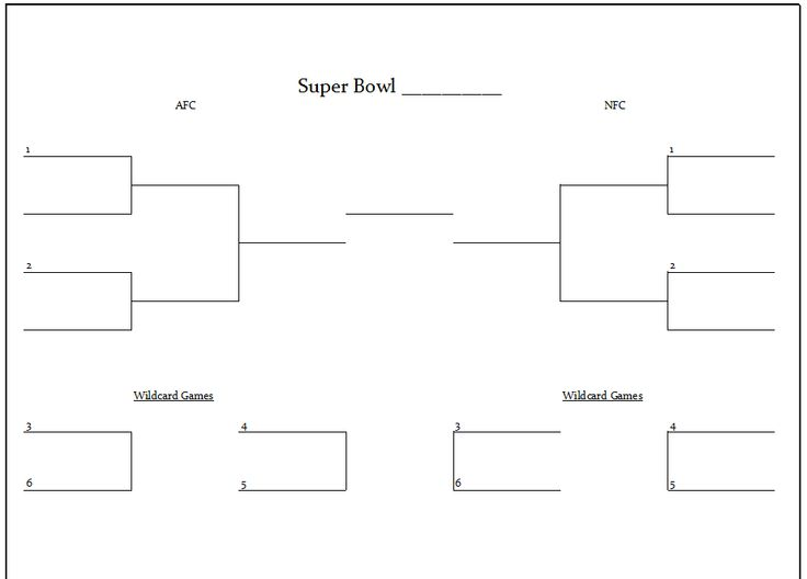 Declarative image with regard to nfl playoff brackets printable