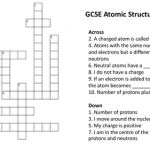 Organic Chemistry Crossword Puzzle