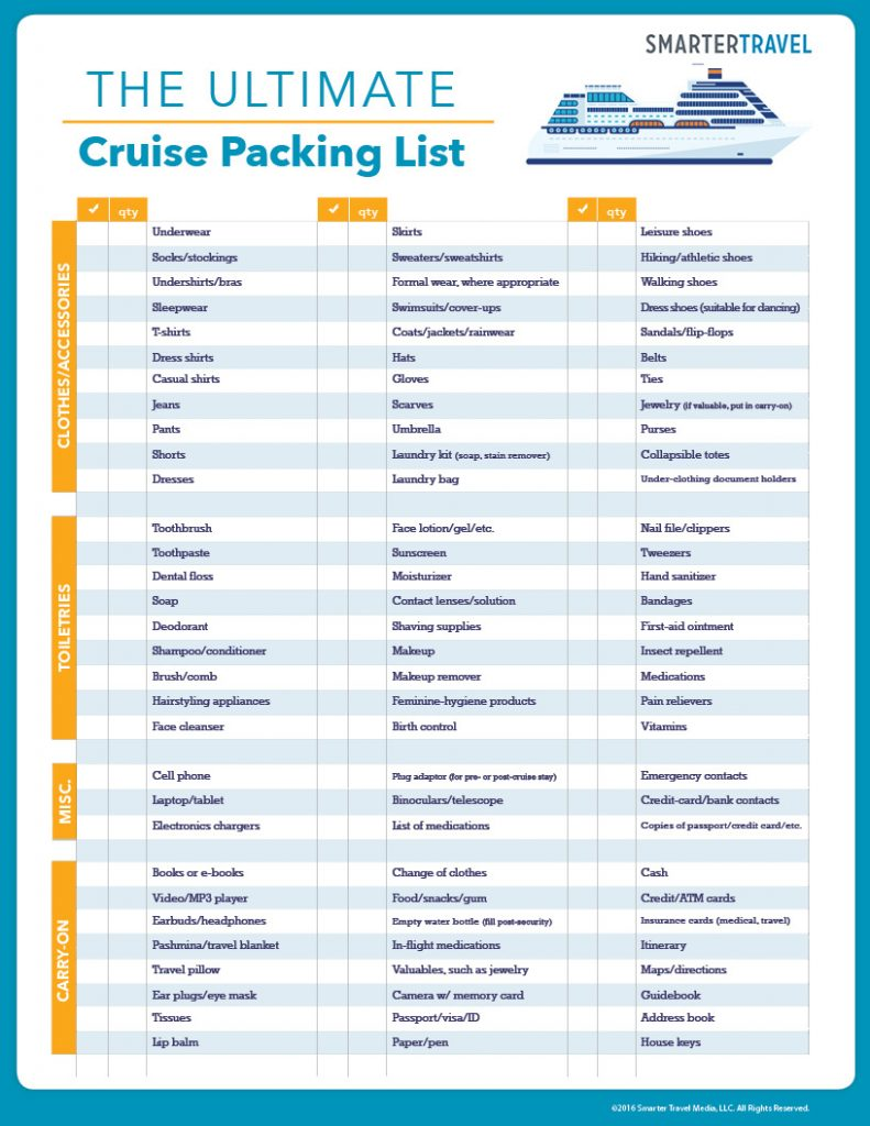 photograph regarding Printable Cruise Packing List known as 12 Tremendous Successful Cruise Packing Checklists