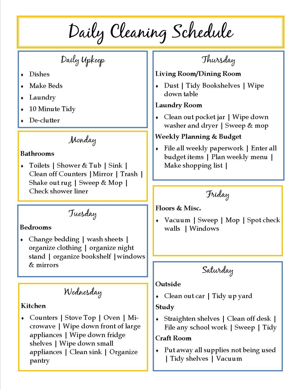 Deep Cleaning Checklist Template