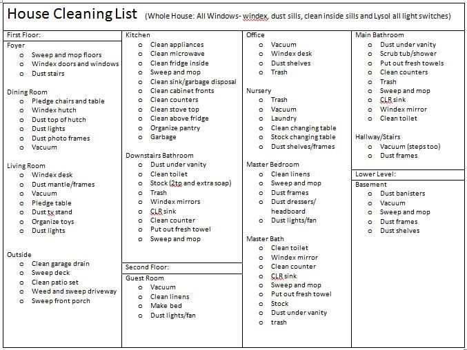 House cleaning templates free kleo. Wagenaardentistry. Com.