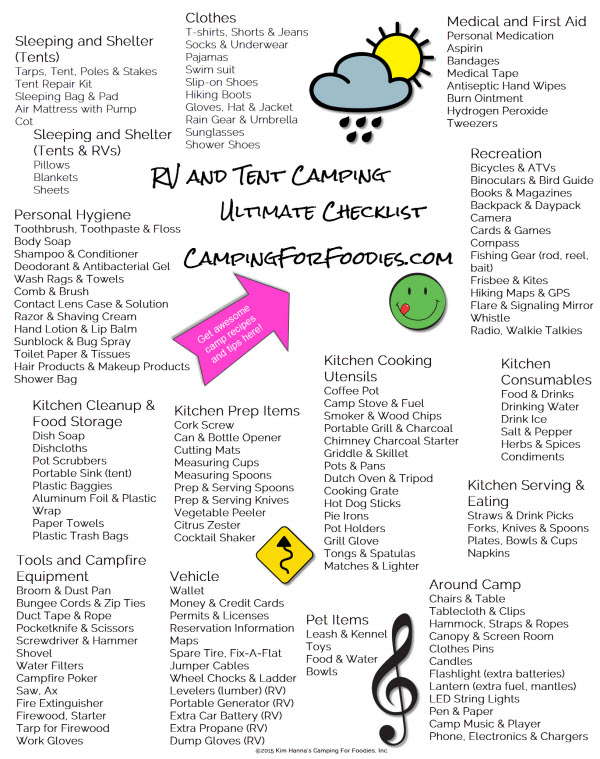 It's just a picture of Vibrant Printable Rv Checklist