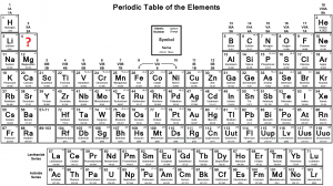 Best Periodic Table Flash Cards