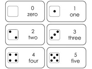 Dice Number Flash Cards