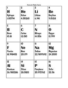 Free Periodic Table Of Elements Flash Cards Printable