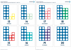 Numicon Number Flashcards