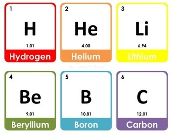Epic image pertaining to printable periodic table flash cards