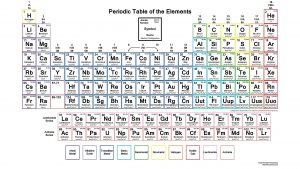 Periodic Table Group 1 Flash Cards