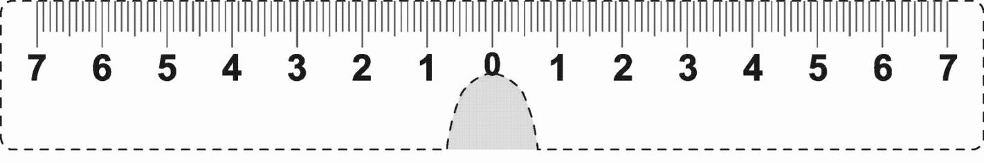 Superb image regarding millimeter ruler printable