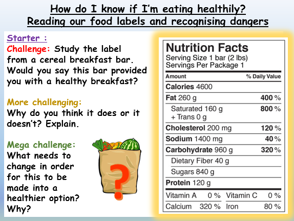 18 Informative Food Label Worksheets Kittybabylove Com