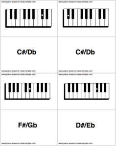 Printable Piano Flash Cards
