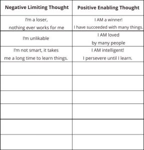 Improving Self Esteem Worksheets
