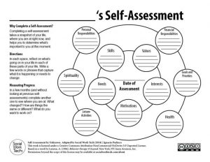 Self Esteem Evaluation Worksheet