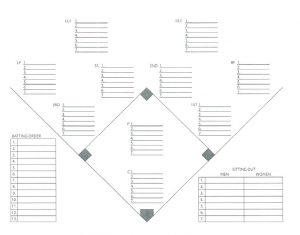 Baseball Lineup Card Template