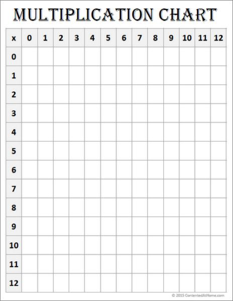It's just an image of Multiplication Table 1-20 Printable with regard to 20 step