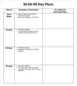 90 Day Goal Setting Worksheet
