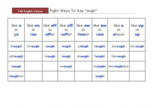 Augh Phonics Worksheets