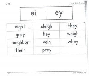 Ey Worksheets Phonics
