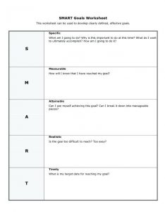 How to Set Smart Goals Worksheet Template