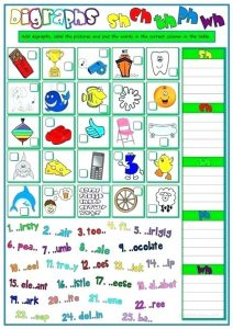 Ph Phonics Worksheet