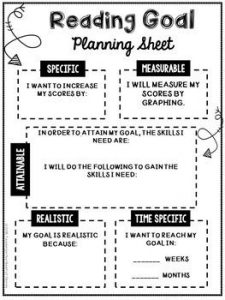 Reading Goal Setting Worksheet
