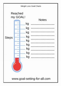 Setting Weight Loss Goals Worksheet
