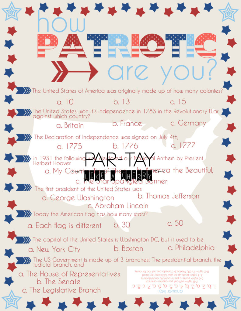 Easy 4th of July Trivia Questions