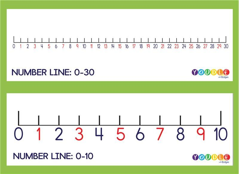 photo relating to Number Line for Kindergarten Printable identified as 24 Practical Quantity Line Printables