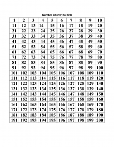Printable Number Cards 1-200