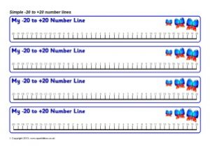Printable Number Line Negative 20 to 20